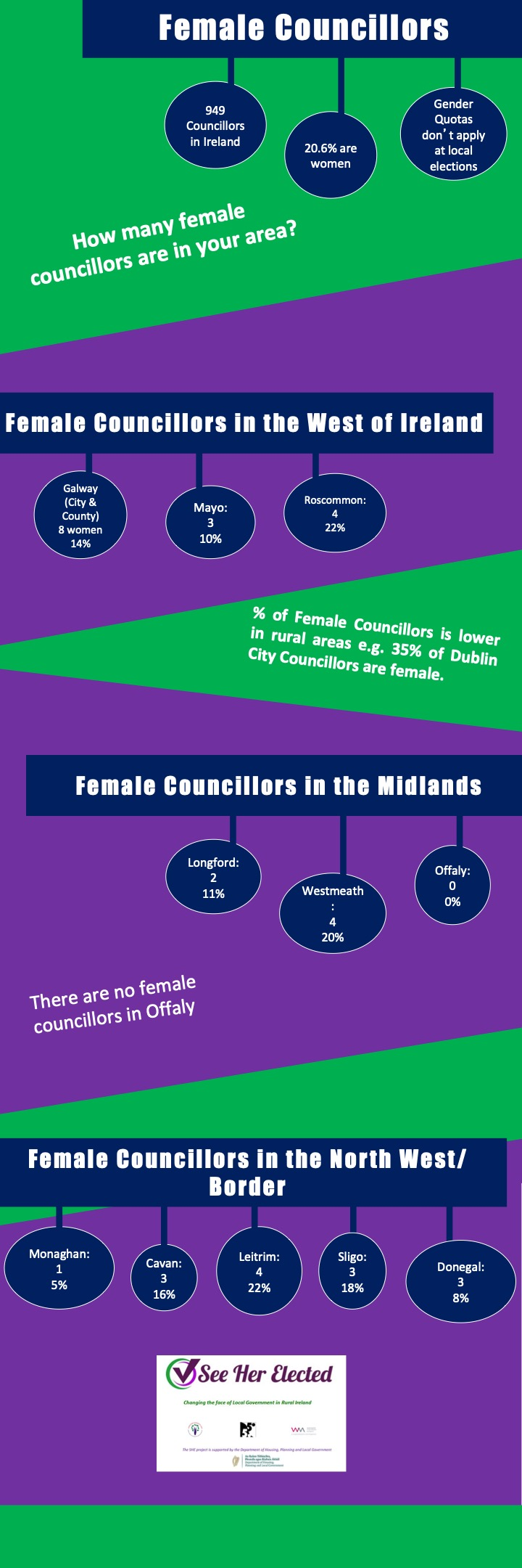 female councillors